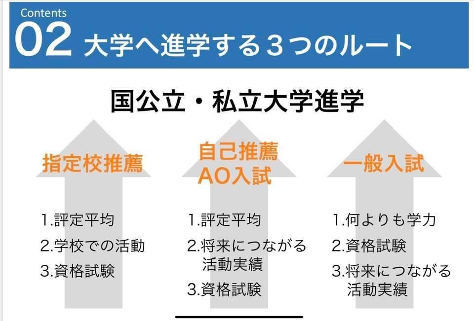 【新高1】オリエンテーション_b0219726_16423967.jpg