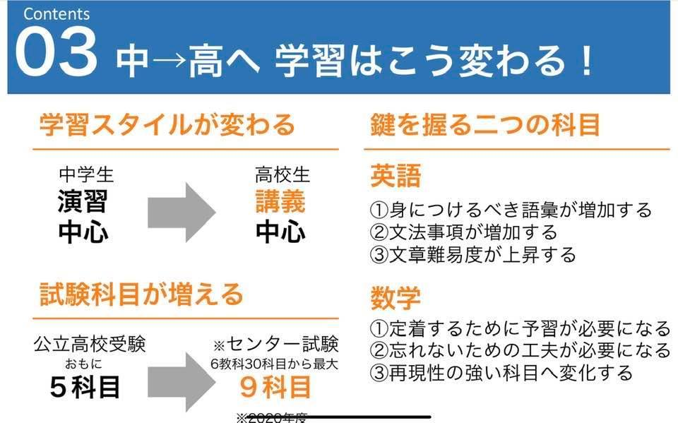 【新高1】オリエンテーション_b0219726_16424355.jpg