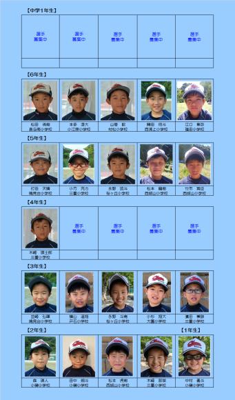 選手紹介(2020.2現在)_a0167447_00470900.png