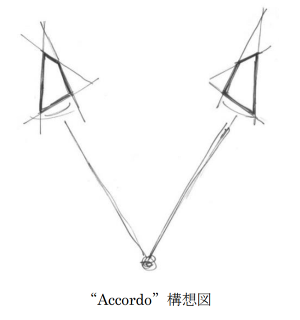STUDIO FRANCO SERBLIN Accord・Essence 試聴機入荷。_b0262449_13183531.jpg