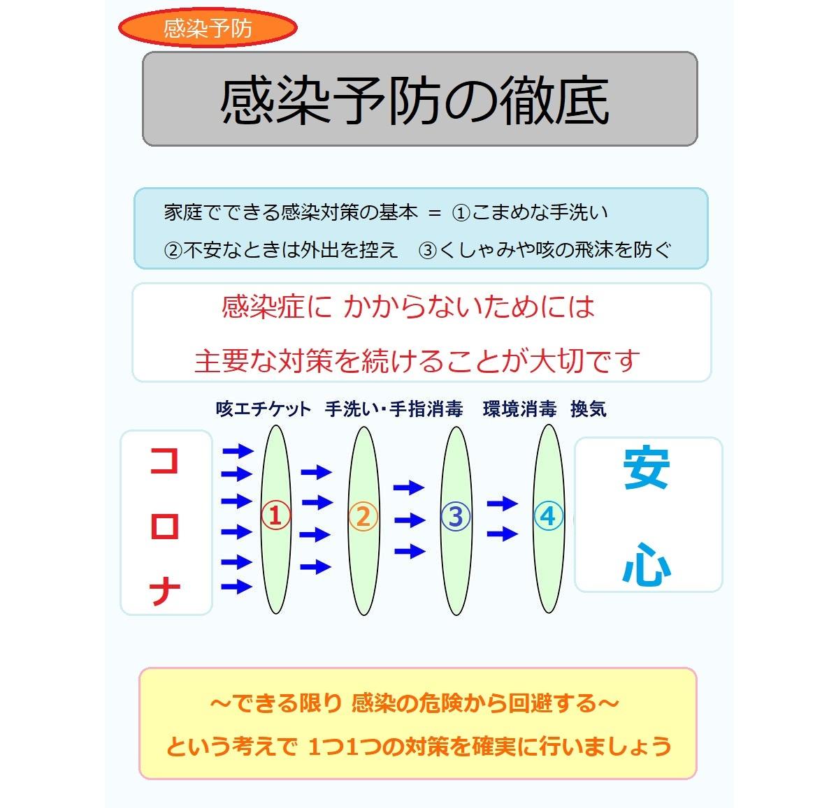 病とは (コロナウイルス)_e0246398_18445215.jpg