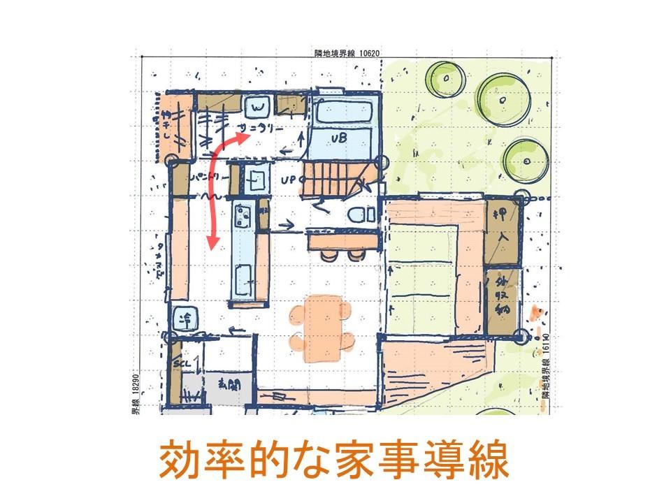 オープンハウス開催! 畳リビングから二つの庭を愉しむ住まい_b0349892_06145045.jpg