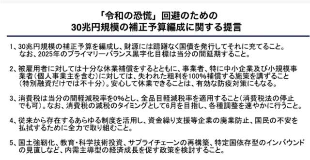 だらしなや日本(世界の緊急支援策と比較して)_d0083068_19455846.jpg