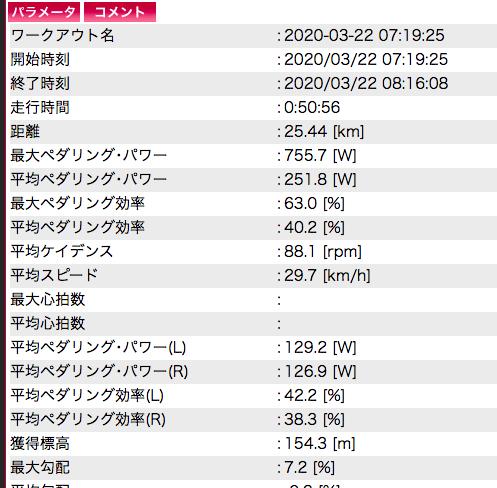 2020.03.22「お饅頭ライド」_c0197974_22205724.png