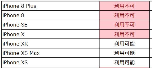 ドコモ5G契約SIMカードの入れ替え利用制限で白ロム価値が下がるかもしれない機種_d0262326_10110071.png