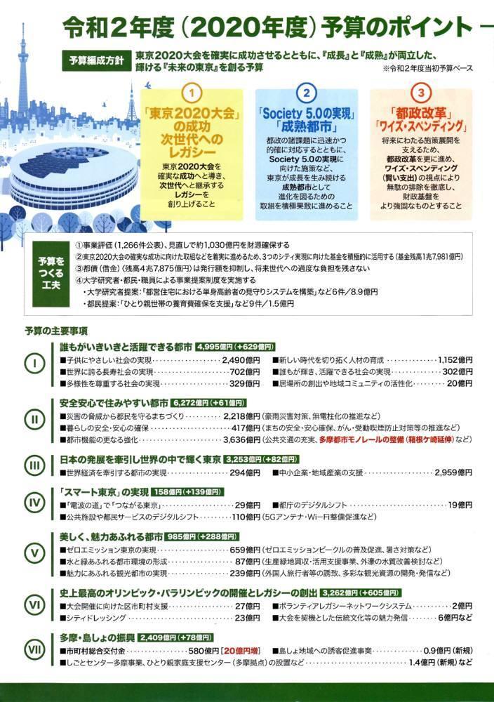 都議会レポートNo.11春号発行_f0059673_09561592.jpg