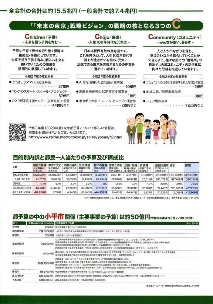 都議会レポートNo.11春号発行_f0059673_09562848.jpg