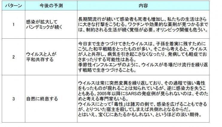 石弘之さんへのインタビュー。_e0337777_14441599.jpg