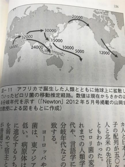 ウイルス、そして感染症について学ぶ(4)ー石弘之著『感染症の世界史』より。_e0337777_16235644.jpg