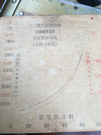 令和2年3月26日 千葉県茂原市在住の方より店頭持込みにて_a0154482_02030539.jpg