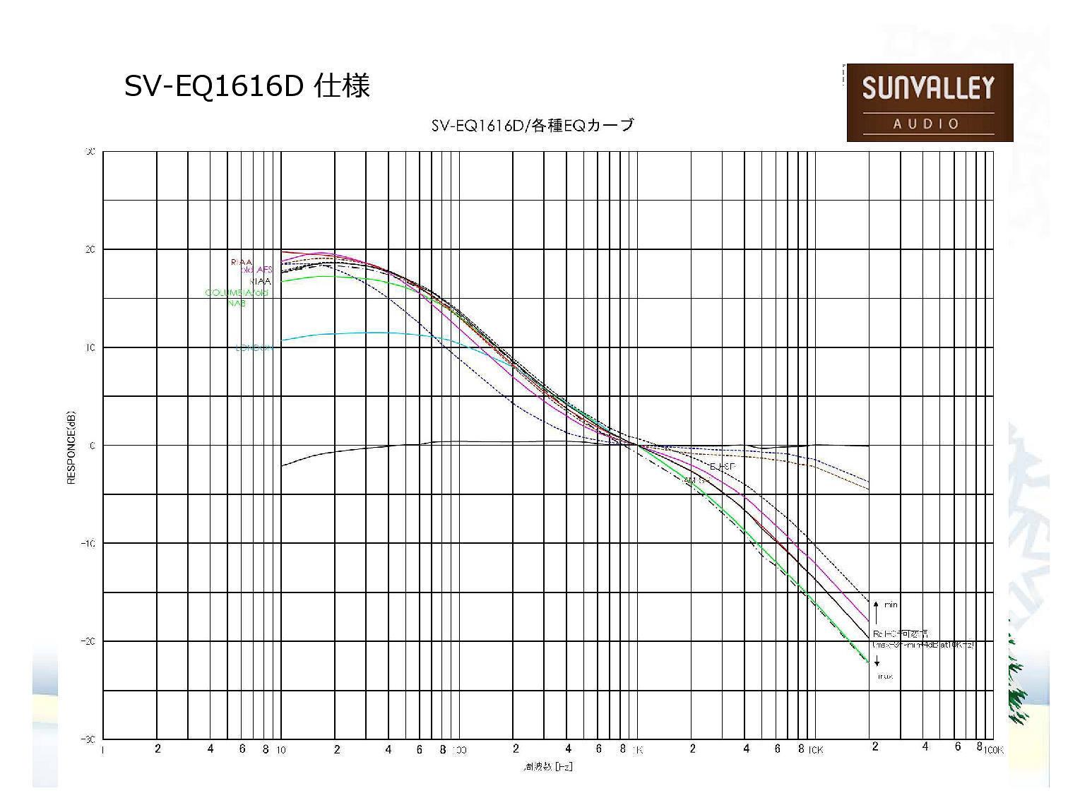 SV-EQ1616D ローンチ_b0350085_09170638.jpg