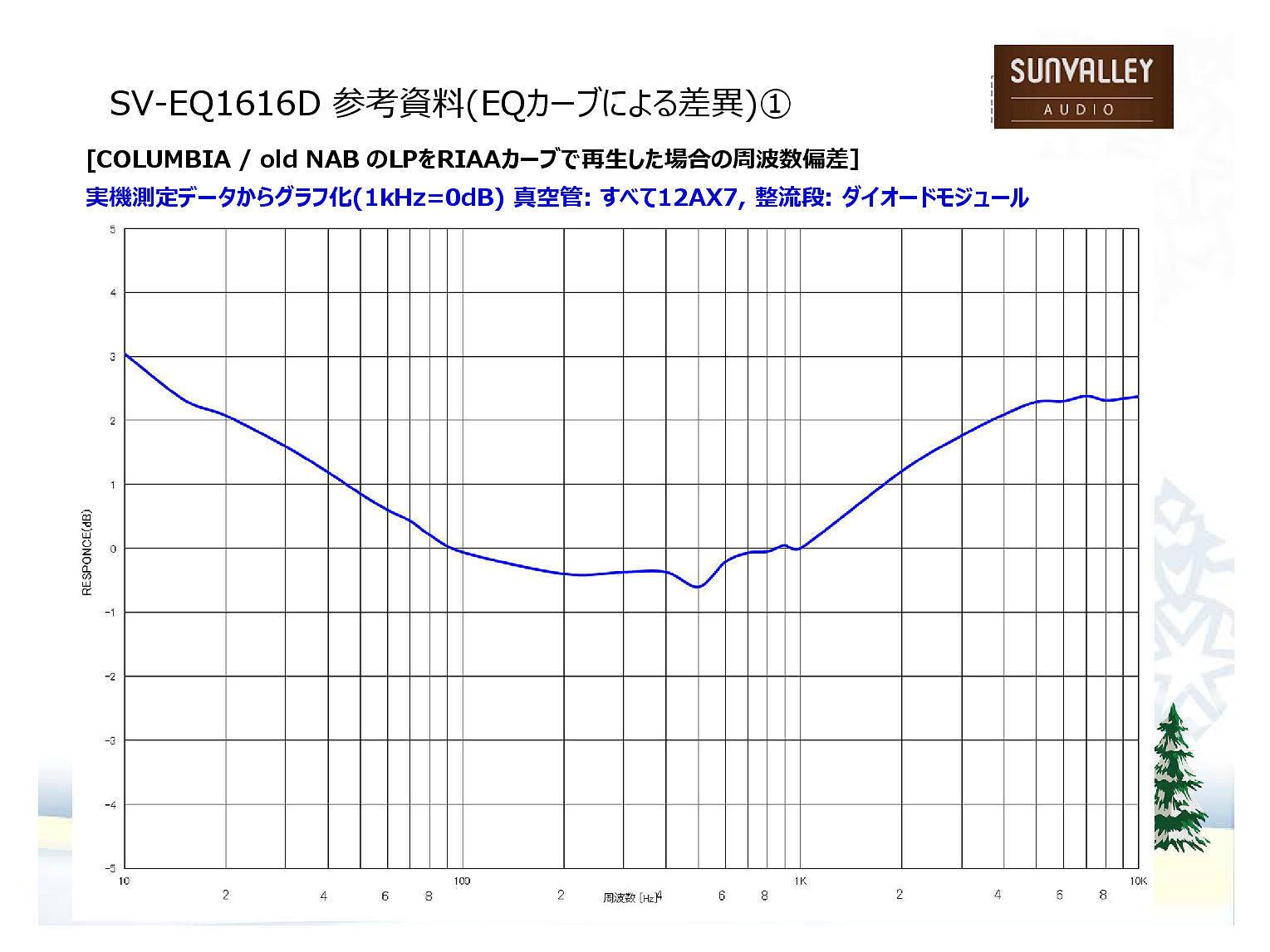 SV-EQ1616D ローンチ_b0350085_09171097.jpg