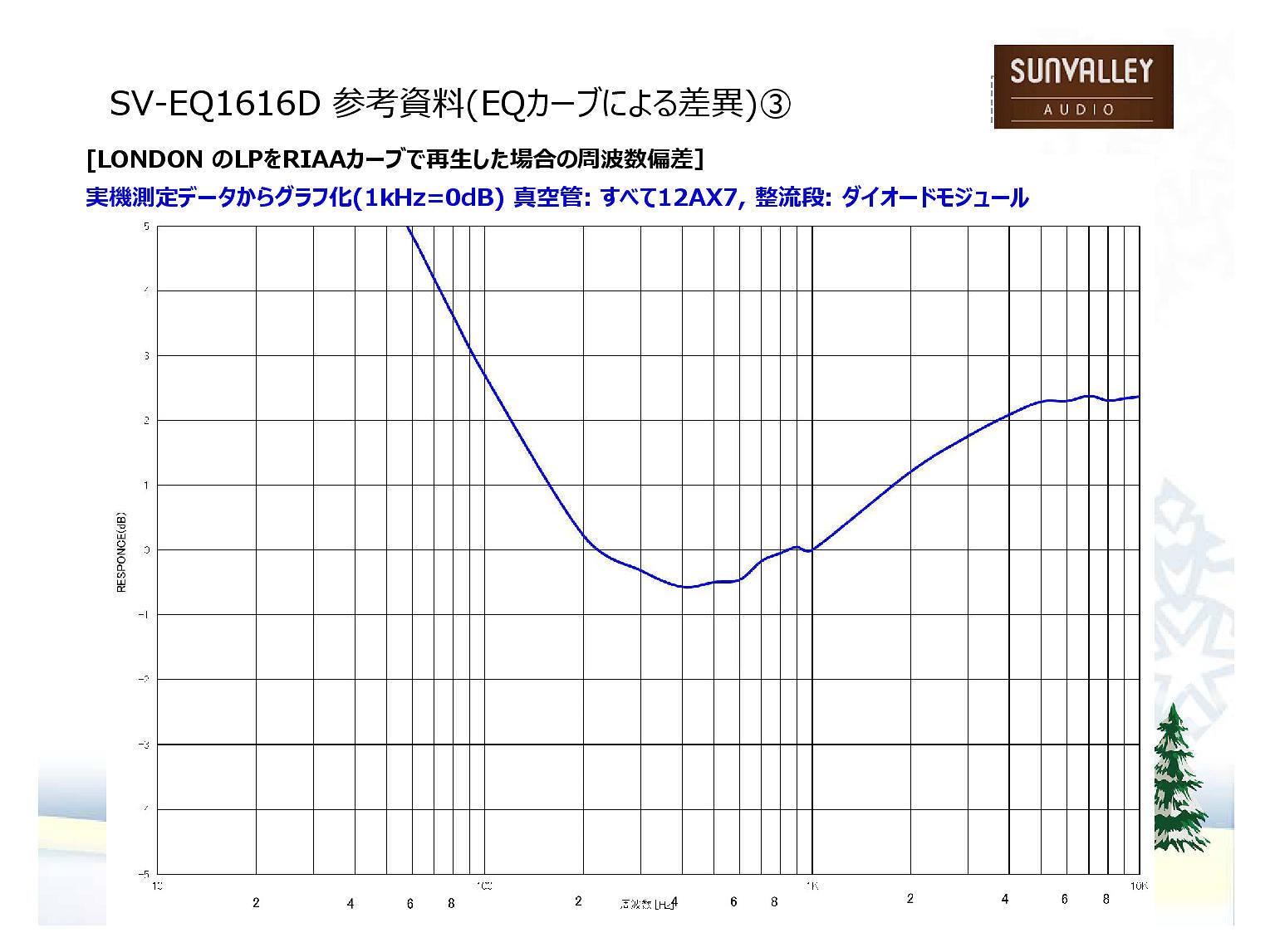 SV-EQ1616D ローンチ_b0350085_09171494.jpg