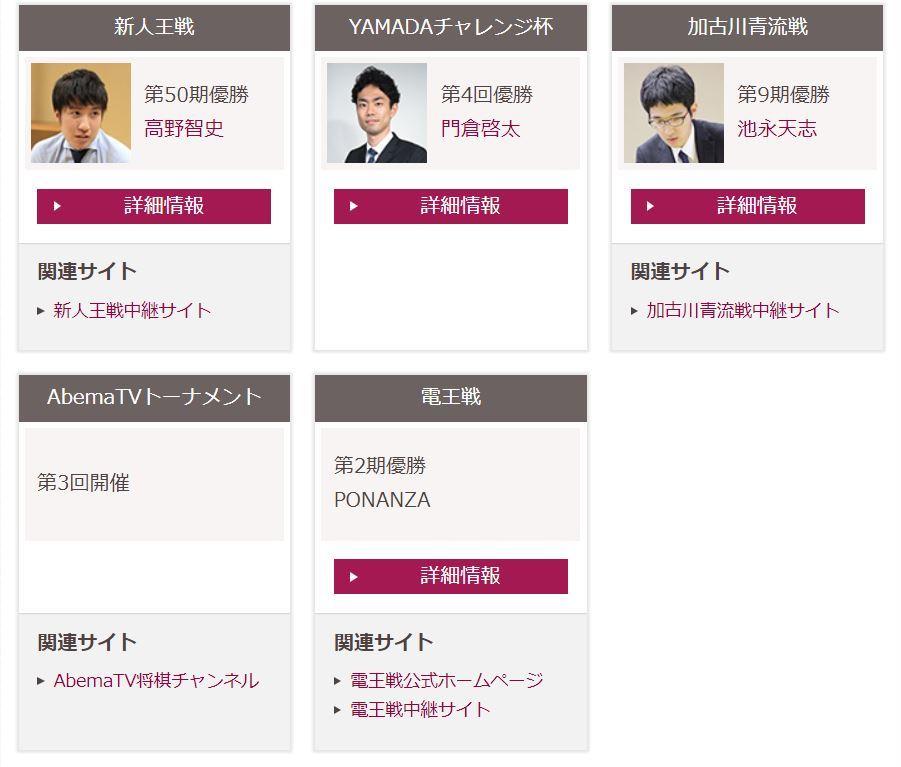 第70回NHK将棋トーナメント表_f0096508_17174887.jpg