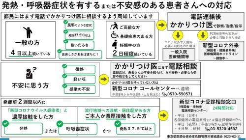 新型コロナウイルスについて *公衆衛生的な内容_f0121982_00180151.jpg