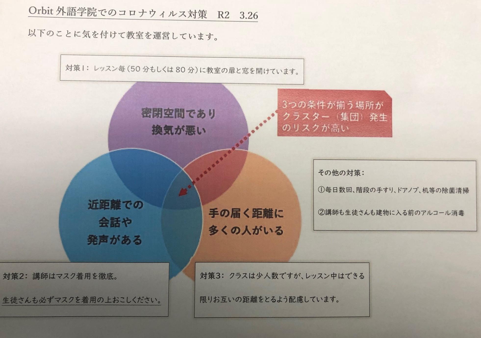 4月1日からの新学期について_a0113809_17492299.jpg