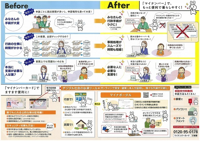 今日からカードで「証明書手数料が100円割引」 私もやっとマイナンバーカードを取得_f0141310_08224737.jpg