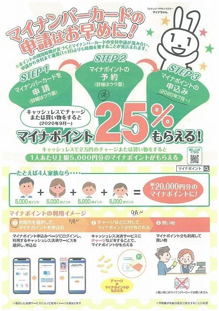 今日からカードで「証明書手数料が100円割引」 私もやっとマイナンバーカードを取得_f0141310_08230082.jpg