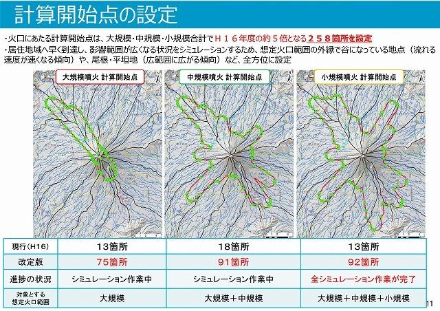 富士山は小規模噴火でも3時間以内に溶岩流が富士市街地に到達 「富士山ハザードマップ中間報告」_f0141310_07414336.jpg