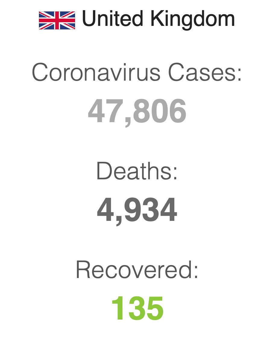 新型コロナウィルス〜イギリスの状況_f0380234_20253282.png