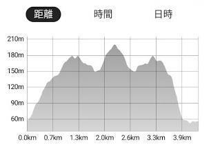 志摩 横山へ登りました。_f0129726_20184381.jpg