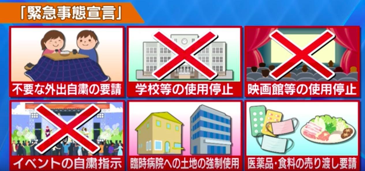 緊急事態宣言発令 【 2020 4/7(火) 】_a0185081_09424624.jpg