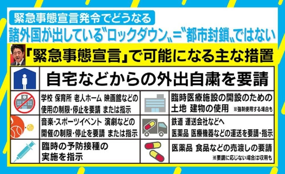 緊急事態宣言発令 【 2020 4/7(火) 】_a0185081_09431248.jpg