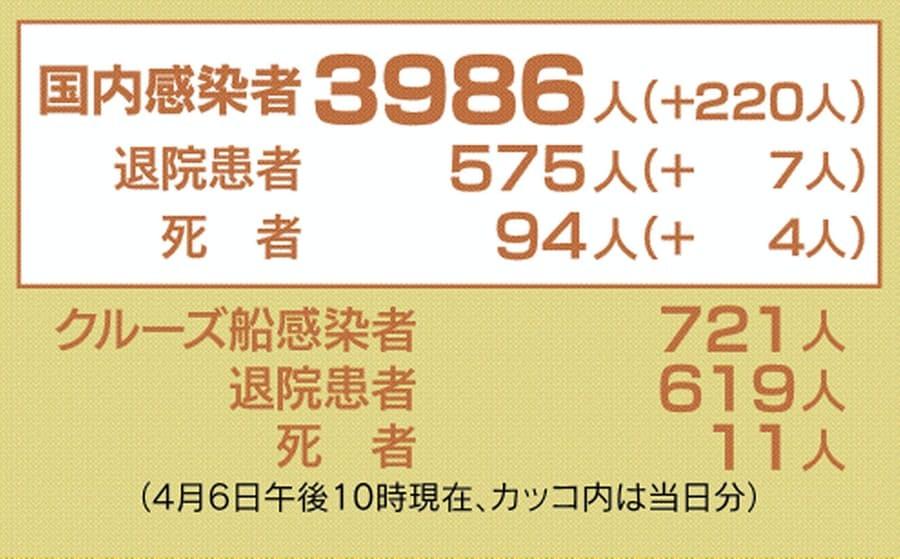 緊急事態宣言発令 【 2020 4/7(火) 】_a0185081_09553714.jpg