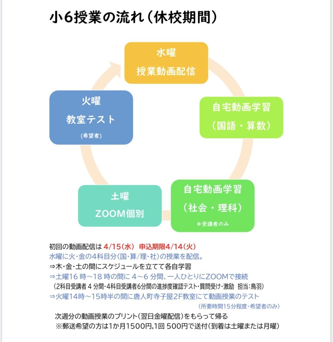 新年度の小6コース授業について【休校期間】_d0116009_01221002.jpg
