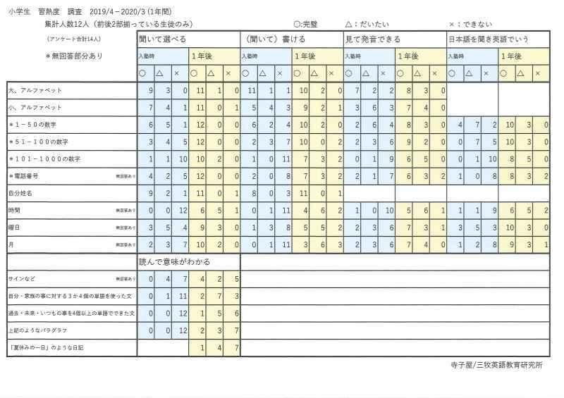 新年度の小6コース授業について【休校期間】_d0116009_01473434.jpg