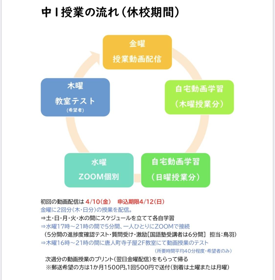新年度の中学コース授業について【休校期間】_d0116009_02130205.jpg