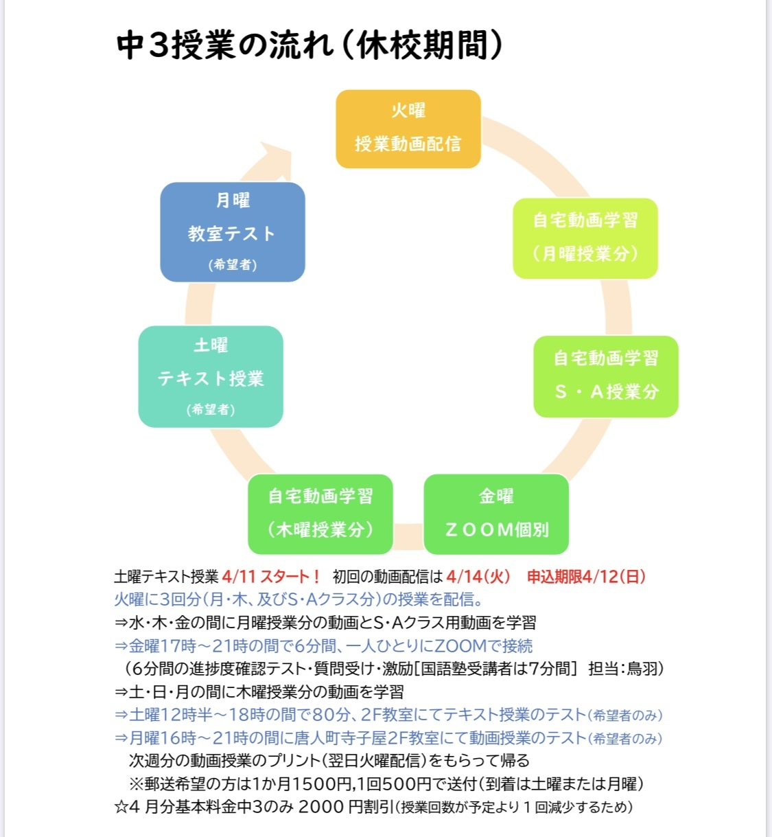 新年度の中学コース授業について【休校期間】_d0116009_02134089.jpg