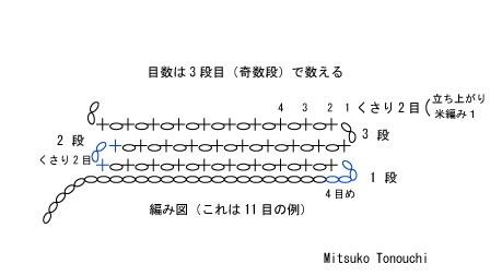 試し編み②     tried knitting_②_b0029036_16353610.jpg