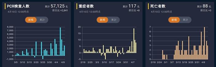 令和2年4月10日(金) 新型コロナウイルス 全国の状況_c0021859_1736470.jpg
