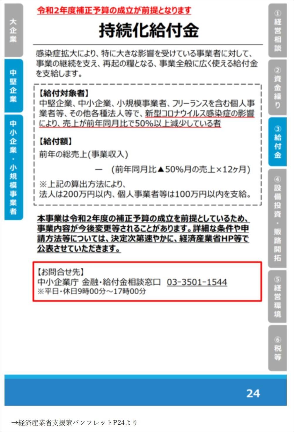 給付金 緊急事態宣言 7  4月12 日(日) 6880_b0069507_21260974.jpg