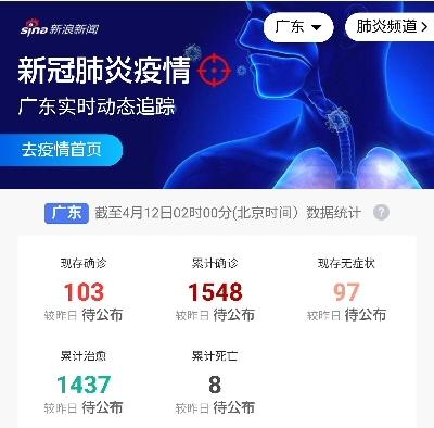 日本の新型コロナの感染状況を中国・広東省と比べてみる _b0098997_04472624.jpg