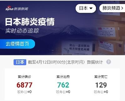 日本の新型コロナの感染状況を中国・広東省と比べてみる _b0098997_04474199.jpg