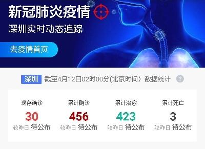 日本の新型コロナの感染状況を中国・広東省と比べてみる _b0098997_04475535.jpg