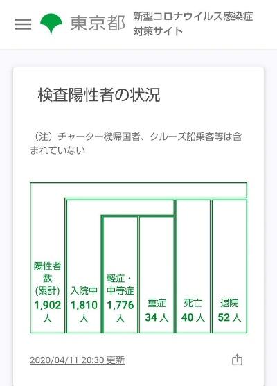 日本の新型コロナの感染状況を中国・広東省と比べてみる _b0098997_04521489.jpg