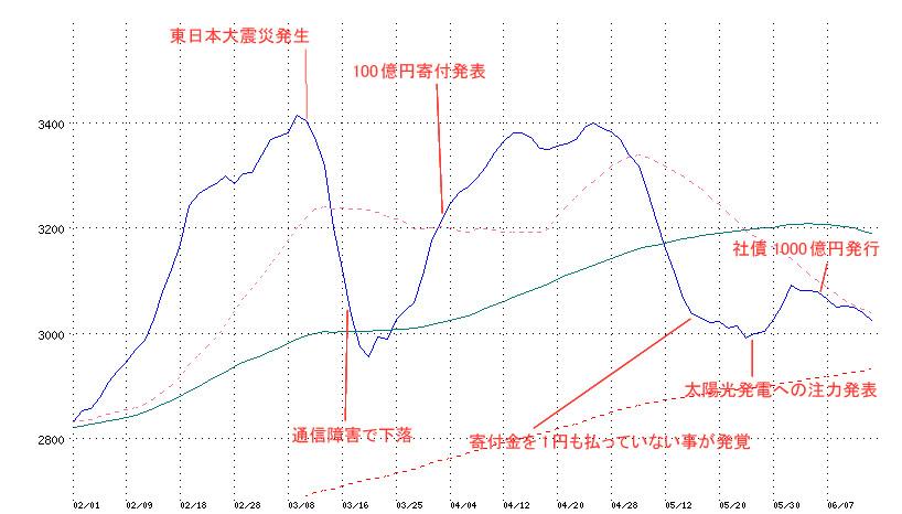 中国の世界戦略の下請けが商売ッスか_d0044584_05555152.jpg