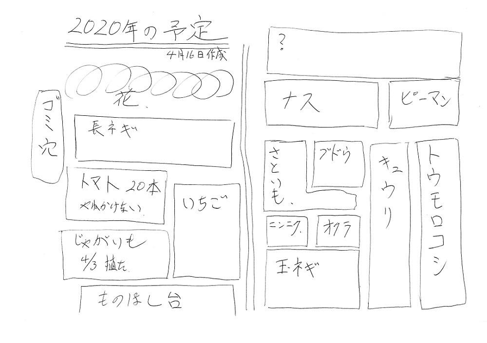 野菜生産計画?_c0335218_12561641.jpg