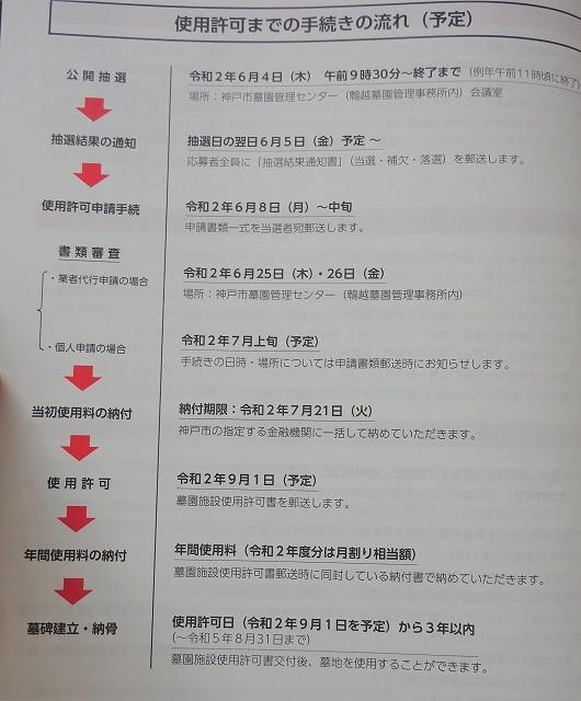 神戸市営墓園 申込み受付開始!_e0363711_09193748.jpg