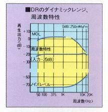 FUJI DR_f0232256_17351865.jpg