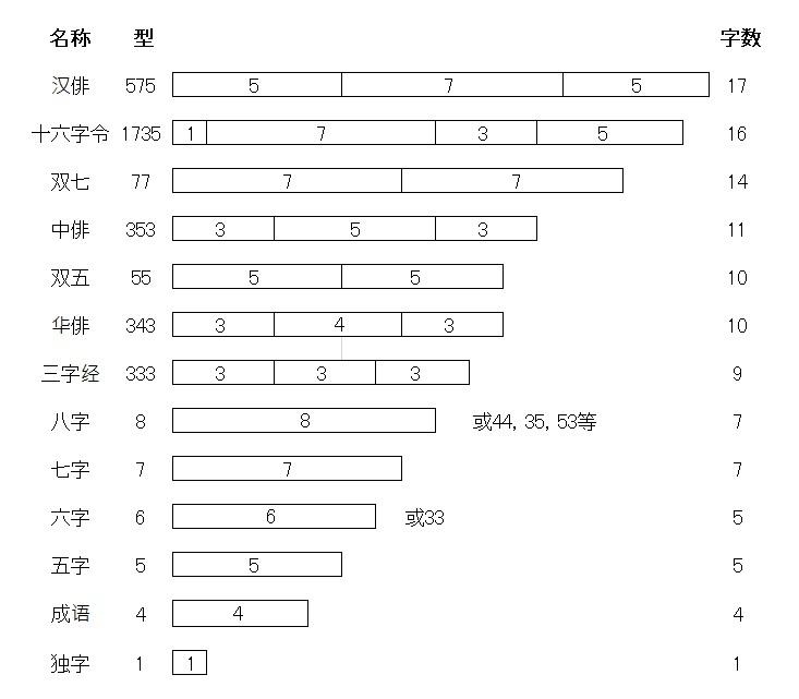 五七五纳尼?重发《客观日本》的《谈中文俳句》_d0007589_13072163.jpg