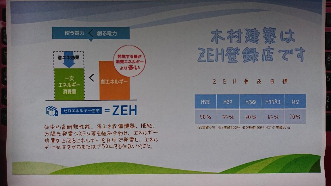 ZEH実績報告、普及目標_d0172085_09555322.jpg