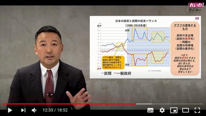 【覚え書き】国債と政府紙幣_c0052876_03025484.jpg
