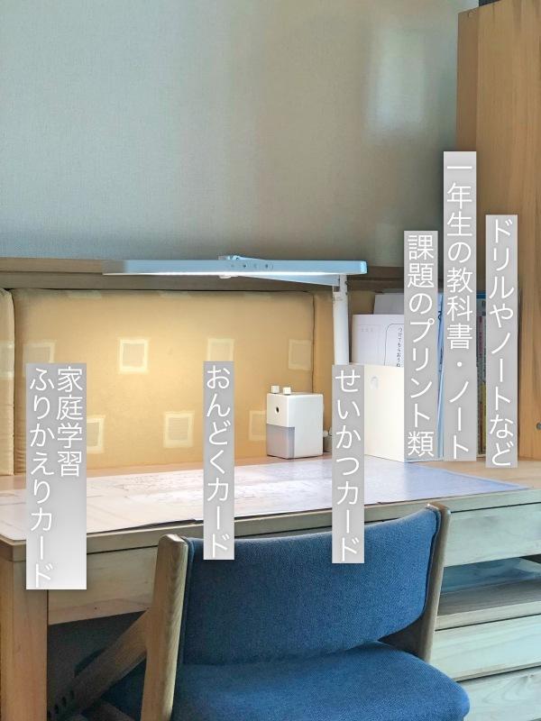 【入学準備】バンコク日本人学校 教科書類配布&一年生の学習机_e0357886_23345685.jpeg