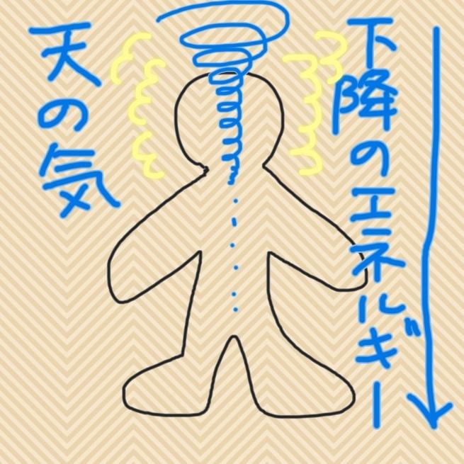 グラウンディングするために一番効く方法_f0337851_17131664.jpeg