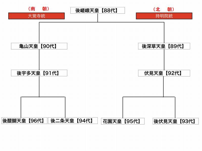 南北朝時代天才戦略家・楠木正成_d0061579_1043041.jpg