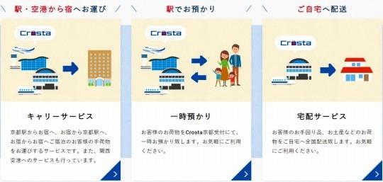国内出張2019年11月-第一日目ー京都・駅で荷物を預ける_c0153302_14465294.jpg